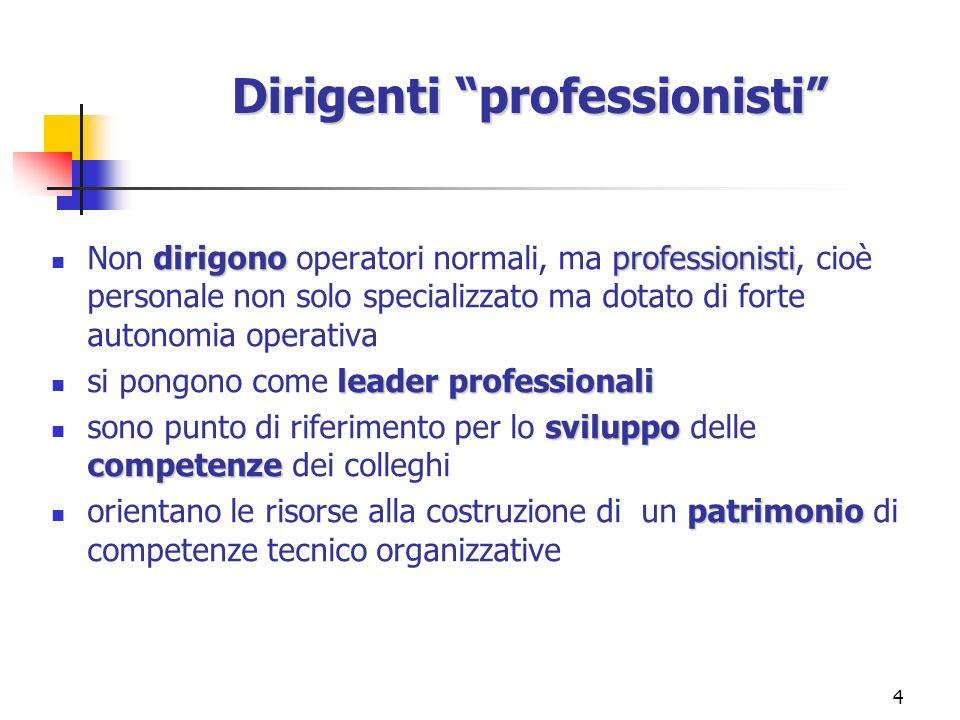 4 Dirigenti professionisti dirigonoprofessionisti Non dirigono operatori normali, ma professionisti, cioè personale non solo specializzato ma dotato d
