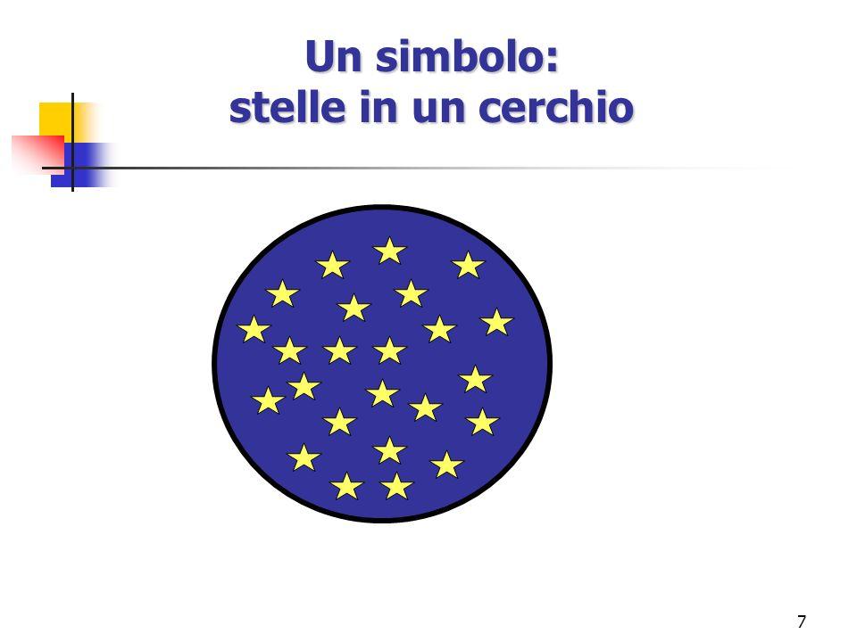 7 Un simbolo: stelle in un cerchio