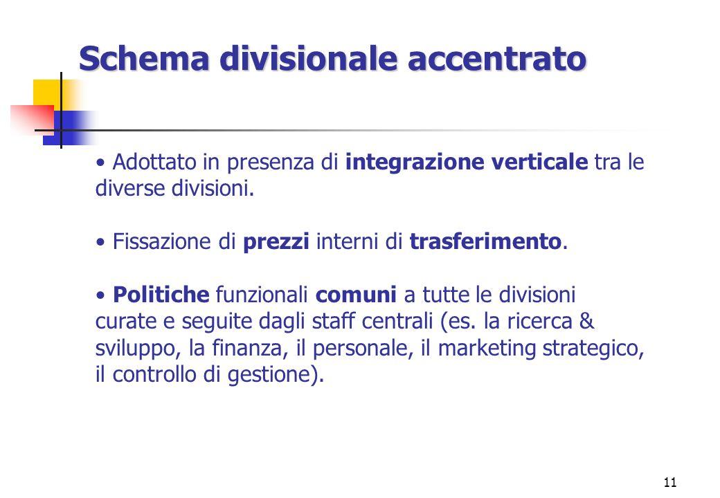 11 Schema divisionale accentrato Adottato in presenza di integrazione verticale tra le diverse divisioni. Fissazione di prezzi interni di trasferiment