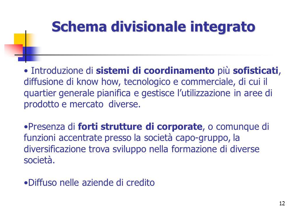 12 Schema divisionale integrato Introduzione di sistemi di coordinamento più sofisticati, diffusione di know how, tecnologico e commerciale, di cui il