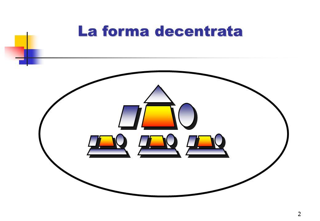 3 La forma organizzativa decentrata Presenza di divisioni /aziende che offrono prodotti molteplici e/o che sono orientate a diversi mercati Complesso di unità operative semiautonome, coordinate da una struttura amministrativa centrale Modalità di controllo sui risultati