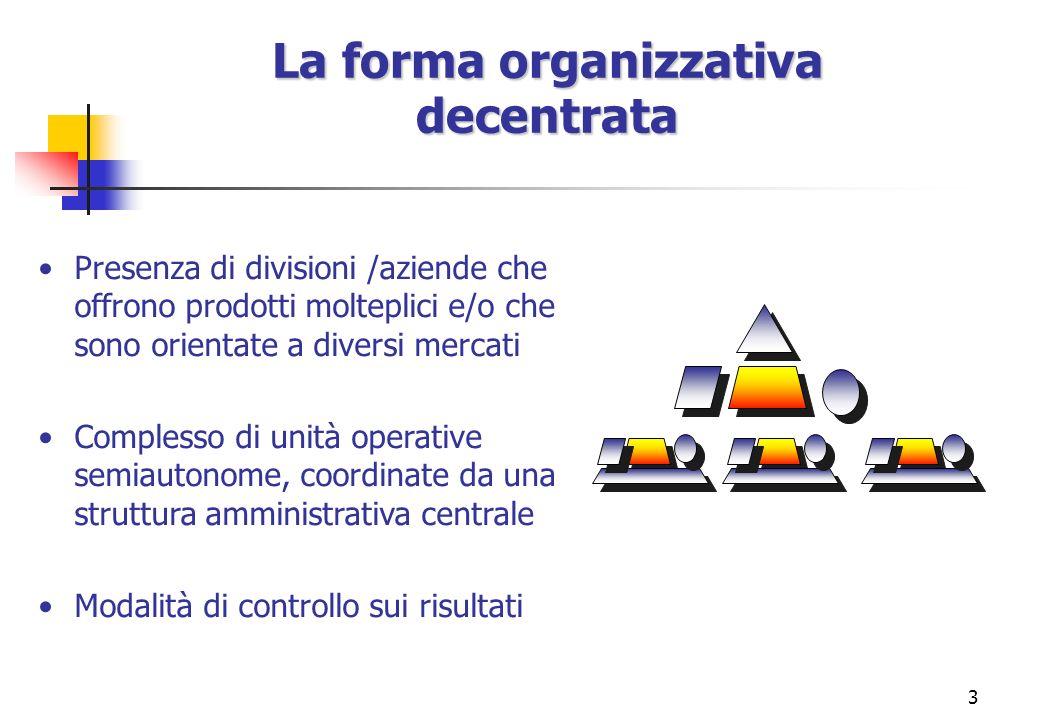 3 La forma organizzativa decentrata Presenza di divisioni /aziende che offrono prodotti molteplici e/o che sono orientate a diversi mercati Complesso
