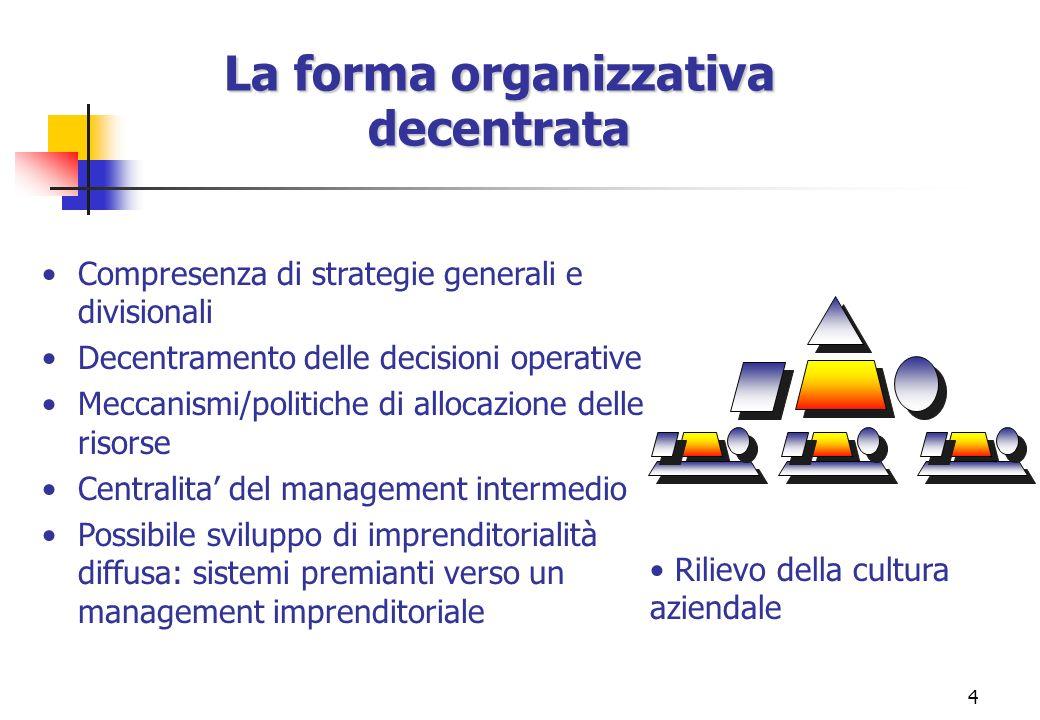 4 La forma organizzativa decentrata Compresenza di strategie generali e divisionali Decentramento delle decisioni operative Meccanismi/politiche di al