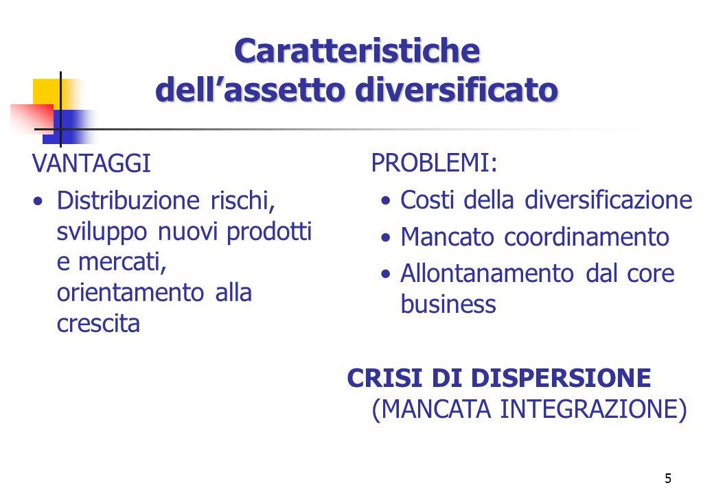 5 Caratteristiche dellassetto diversificato VANTAGGI Distribuzione rischi, sviluppo nuovi prodotti e mercati, orientamento alla crescita PROBLEMI: Cos