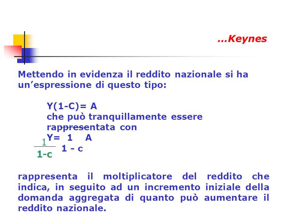 Mettendo in evidenza il reddito nazionale si ha unespressione di questo tipo: Y(1-C)= A che può tranquillamente essere rappresentata con Y= 1 A 1 - c