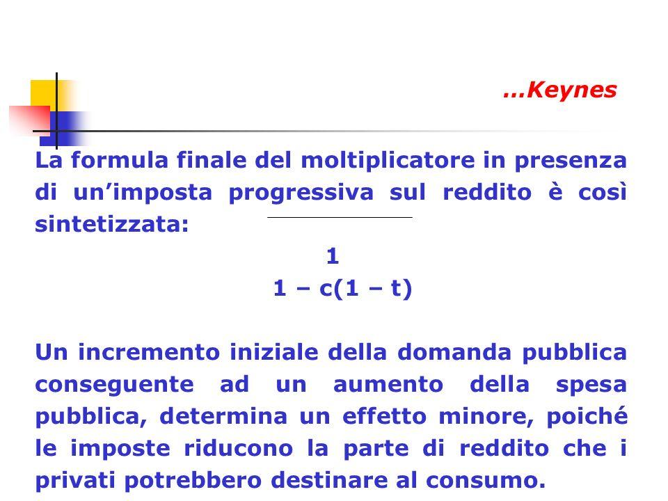 La formula finale del moltiplicatore in presenza di unimposta progressiva sul reddito è così sintetizzata: 1 1 – c(1 – t) Un incremento iniziale della