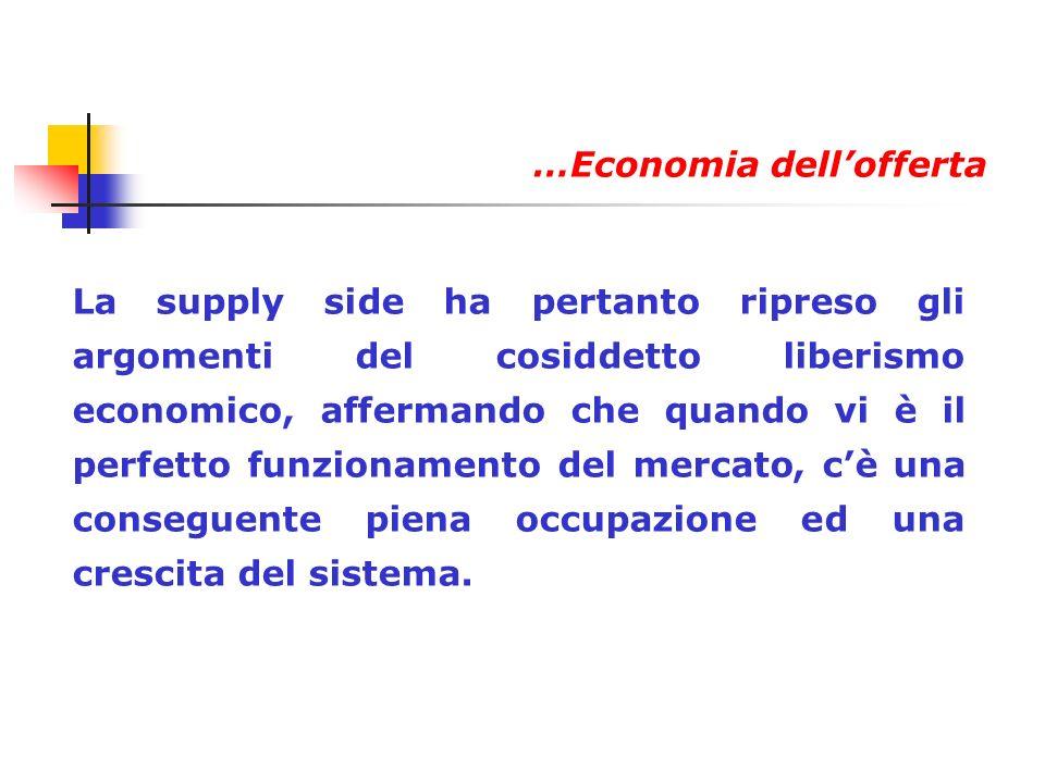 La supply side ha pertanto ripreso gli argomenti del cosiddetto liberismo economico, affermando che quando vi è il perfetto funzionamento del mercato,