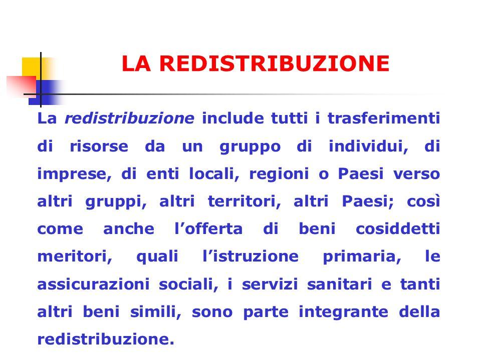 La redistribuzione include tutti i trasferimenti di risorse da un gruppo di individui, di imprese, di enti locali, regioni o Paesi verso altri gruppi,