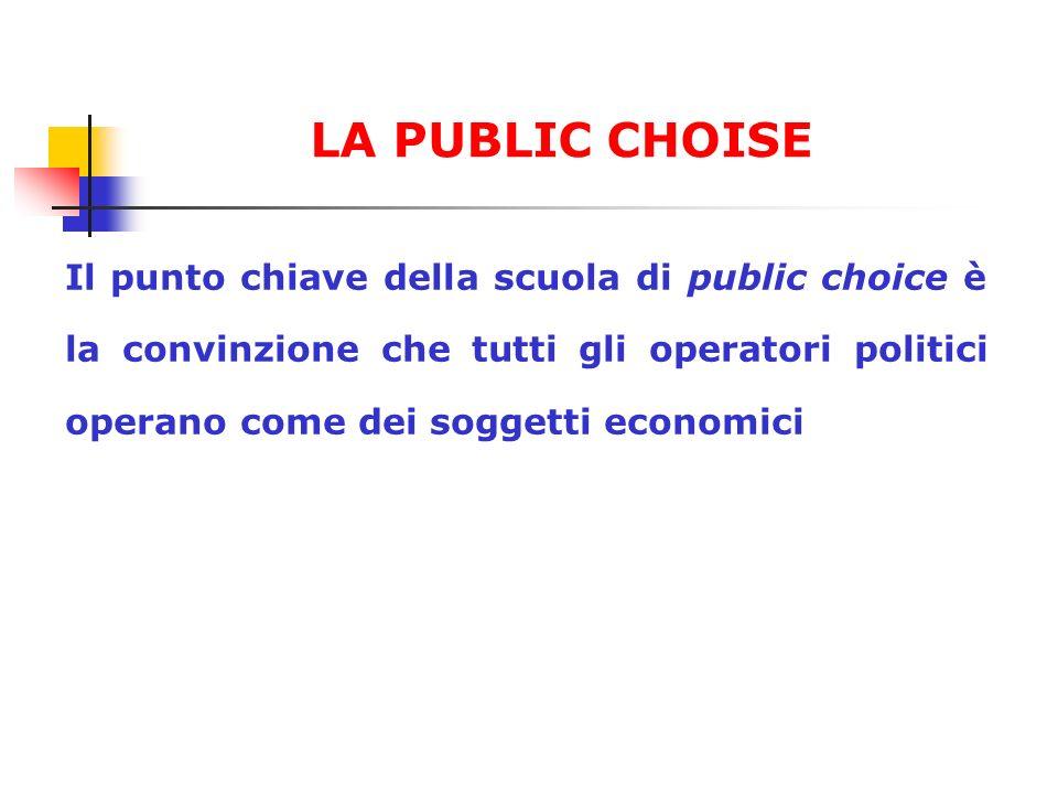 Il punto chiave della scuola di public choice è la convinzione che tutti gli operatori politici operano come dei soggetti economici LA PUBLIC CHOISE