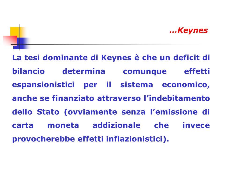 La tesi dominante di Keynes è che un deficit di bilancio determina comunque effetti espansionistici per il sistema economico, anche se finanziato attr
