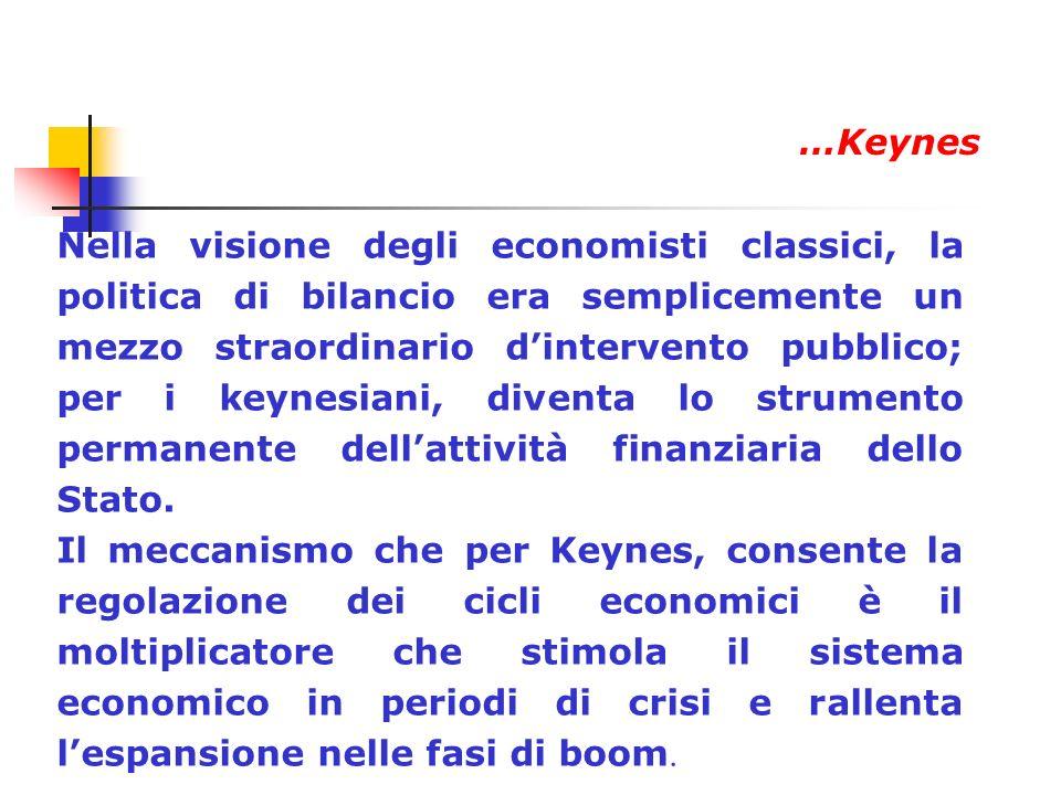 Nellimpostazione Keynesiana, lassenza di investimenti privati in periodi di crisi economica può essere compensata da un aumento della spesa pubblica, che grazie alleffetto del moltiplicatore, può stimolare una crescita dellintero sistema economico del Paese.
