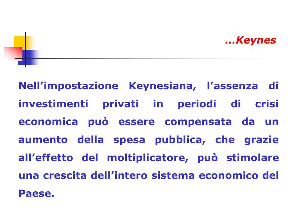 Nellimpostazione Keynesiana, lassenza di investimenti privati in periodi di crisi economica può essere compensata da un aumento della spesa pubblica,