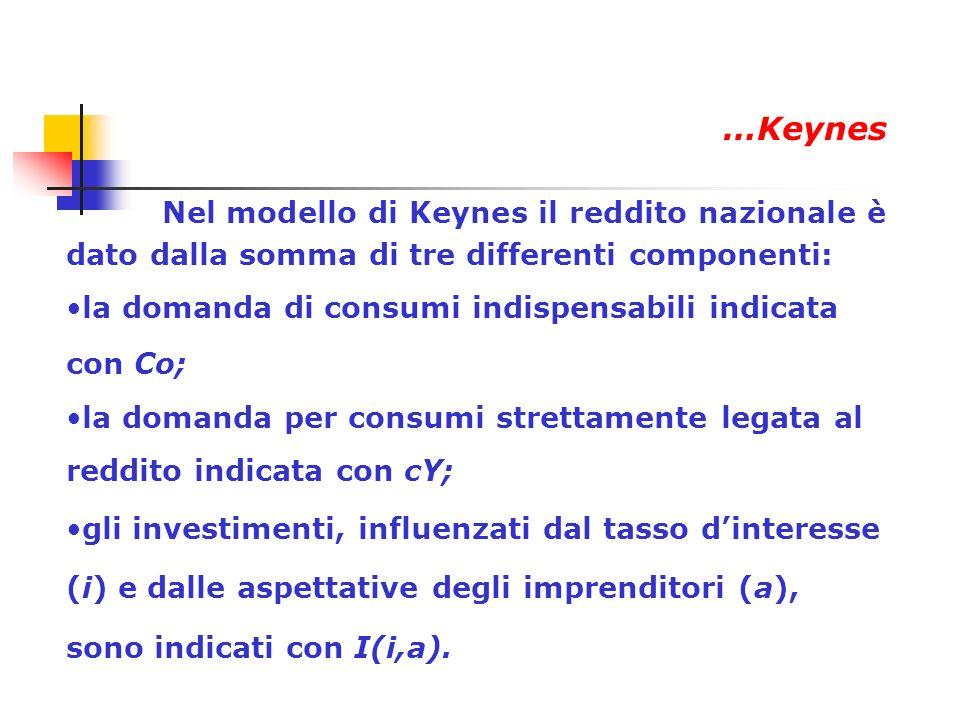 Nel modello di Keynes il reddito nazionale è dato dalla somma di tre differenti componenti: la domanda di consumi indispensabili indicata con Co; la d