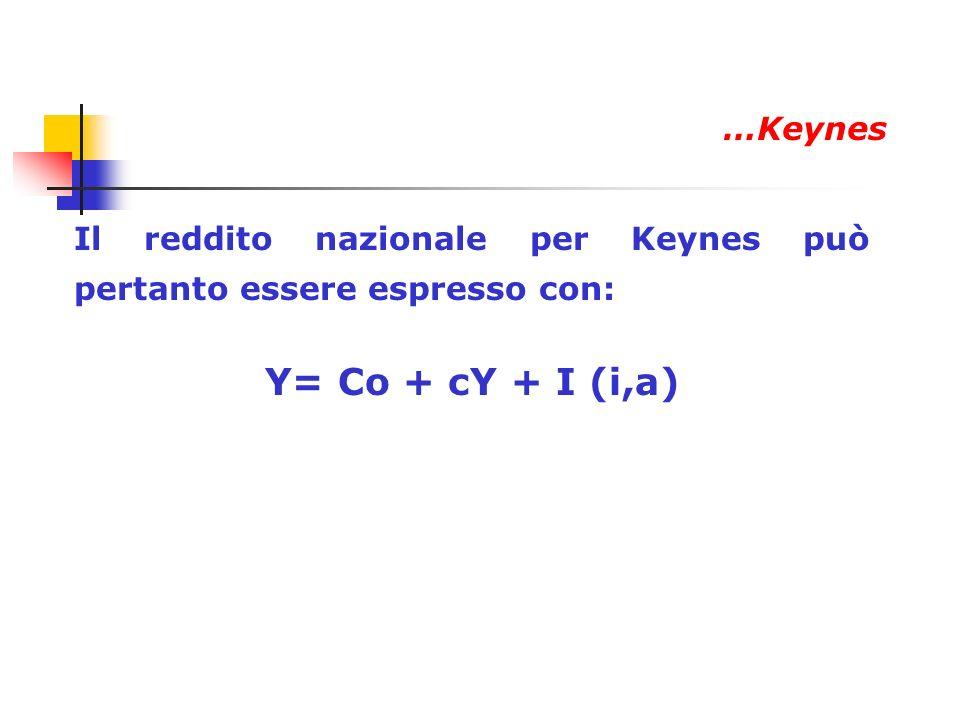 Il reddito nazionale per Keynes può pertanto essere espresso con: Y= Co + cY + I (i,a) …Keynes