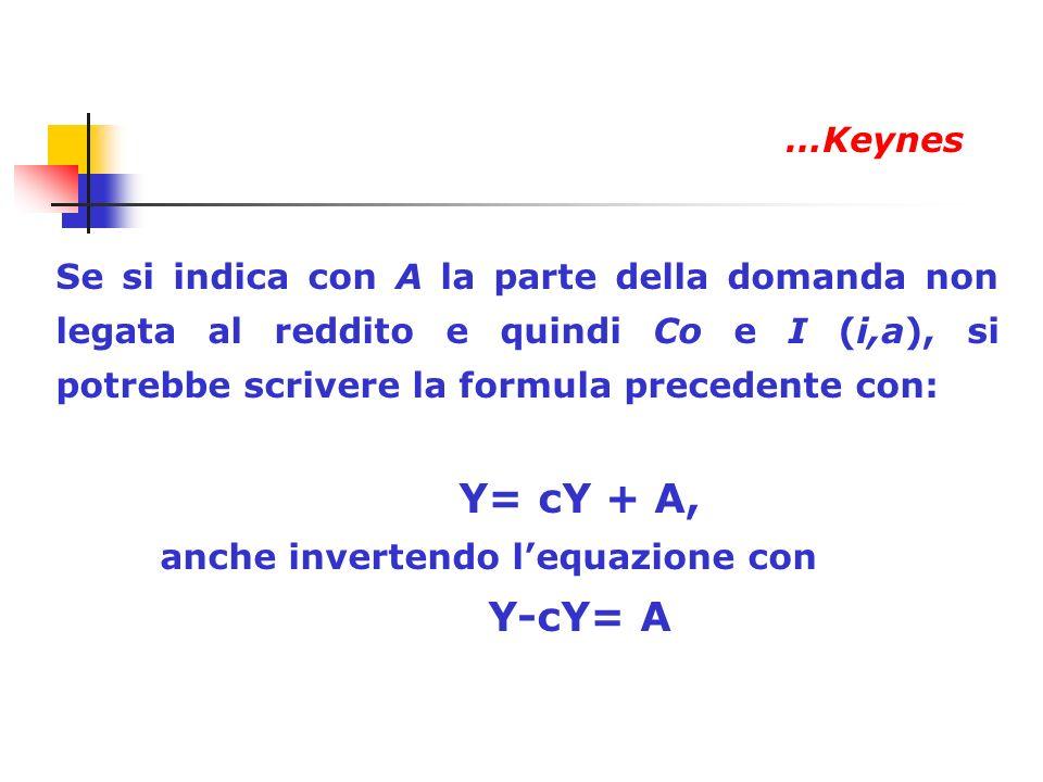 Se si indica con A la parte della domanda non legata al reddito e quindi Co e I (i,a), si potrebbe scrivere la formula precedente con: Y= cY + A, anch
