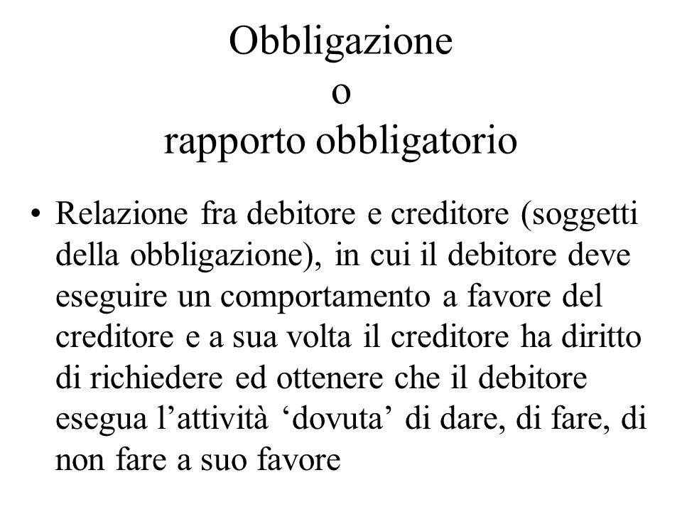 Obbligazione o rapporto obbligatorio Relazione fra debitore e creditore (soggetti della obbligazione), in cui il debitore deve eseguire un comportamen