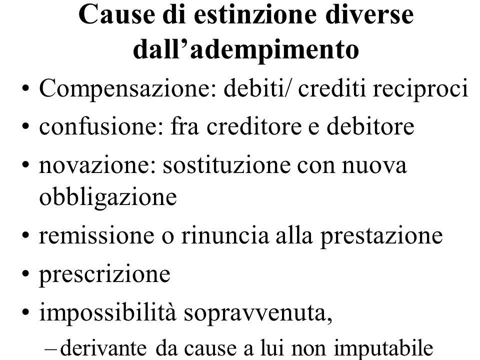 Cause di estinzione diverse dalladempimento Compensazione: debiti/ crediti reciproci confusione: fra creditore e debitore novazione: sostituzione con