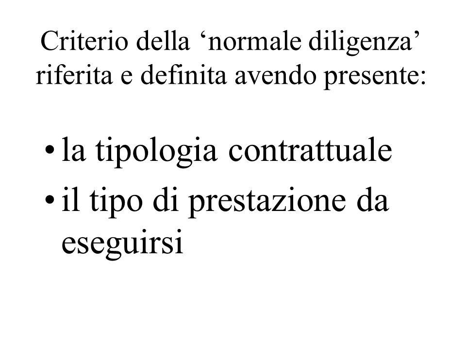 Criterio della normale diligenza riferita e definita avendo presente: la tipologia contrattuale il tipo di prestazione da eseguirsi