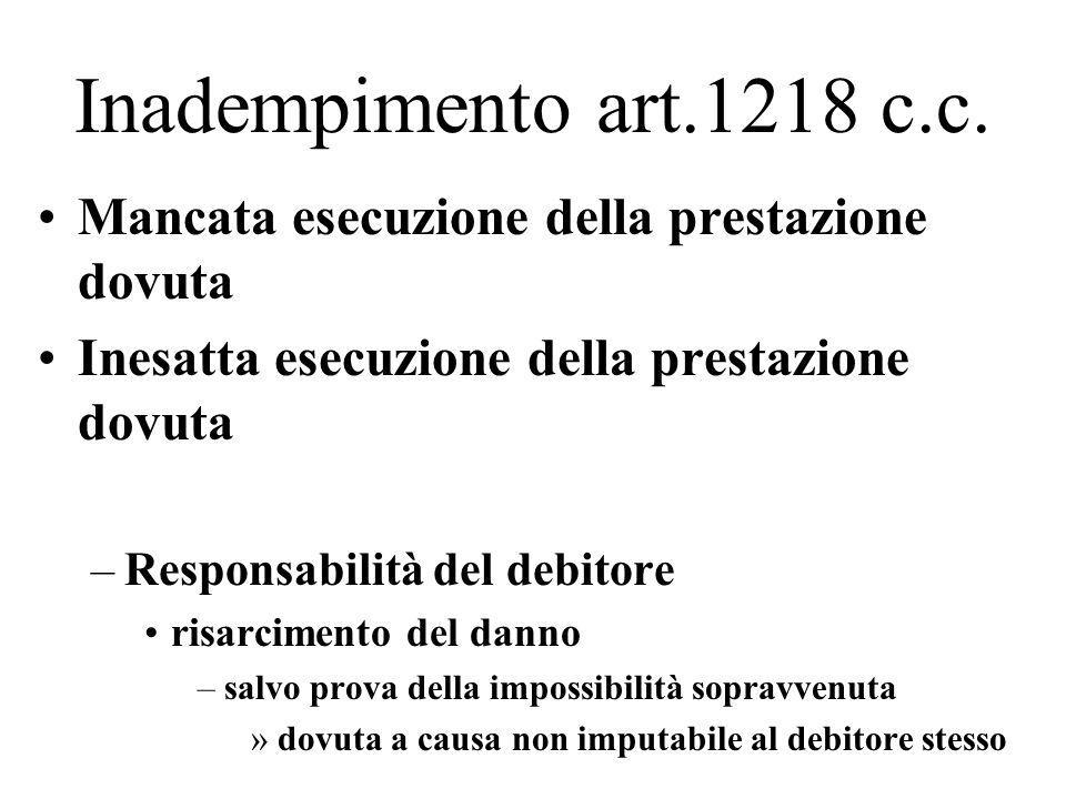 Inadempimento art.1218 c.c. Mancata esecuzione della prestazione dovuta Inesatta esecuzione della prestazione dovuta –Responsabilità del debitore risa