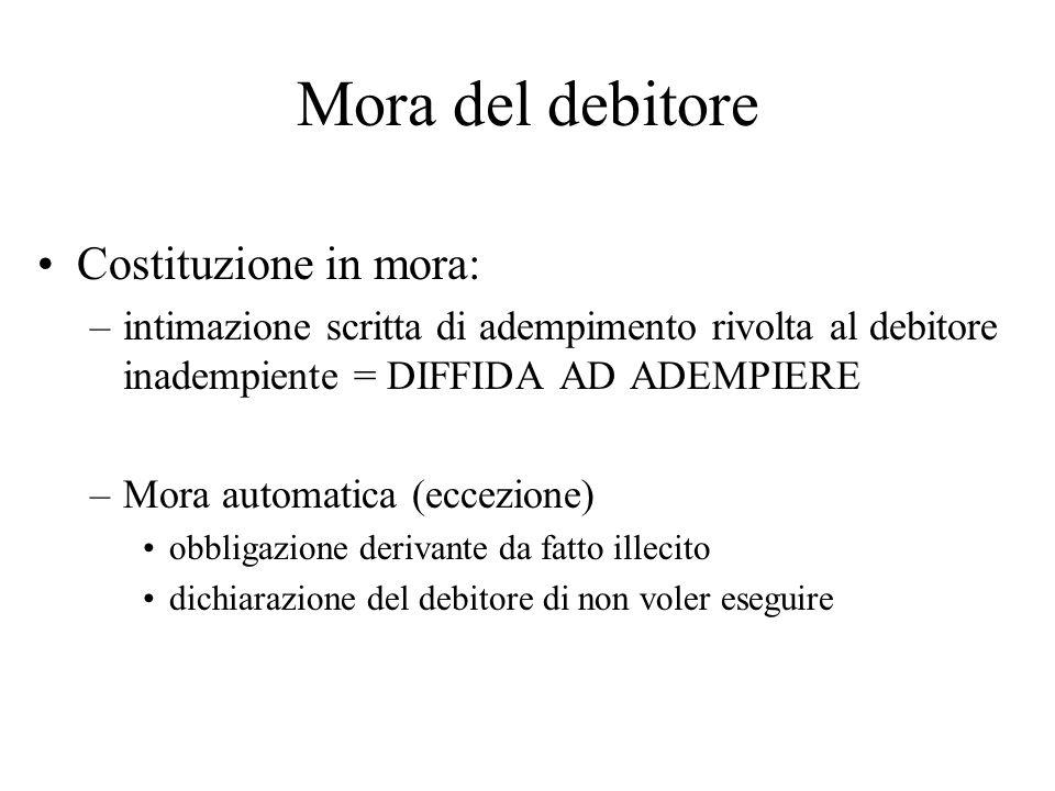 Mora del debitore Costituzione in mora: –intimazione scritta di adempimento rivolta al debitore inadempiente = DIFFIDA AD ADEMPIERE –Mora automatica (