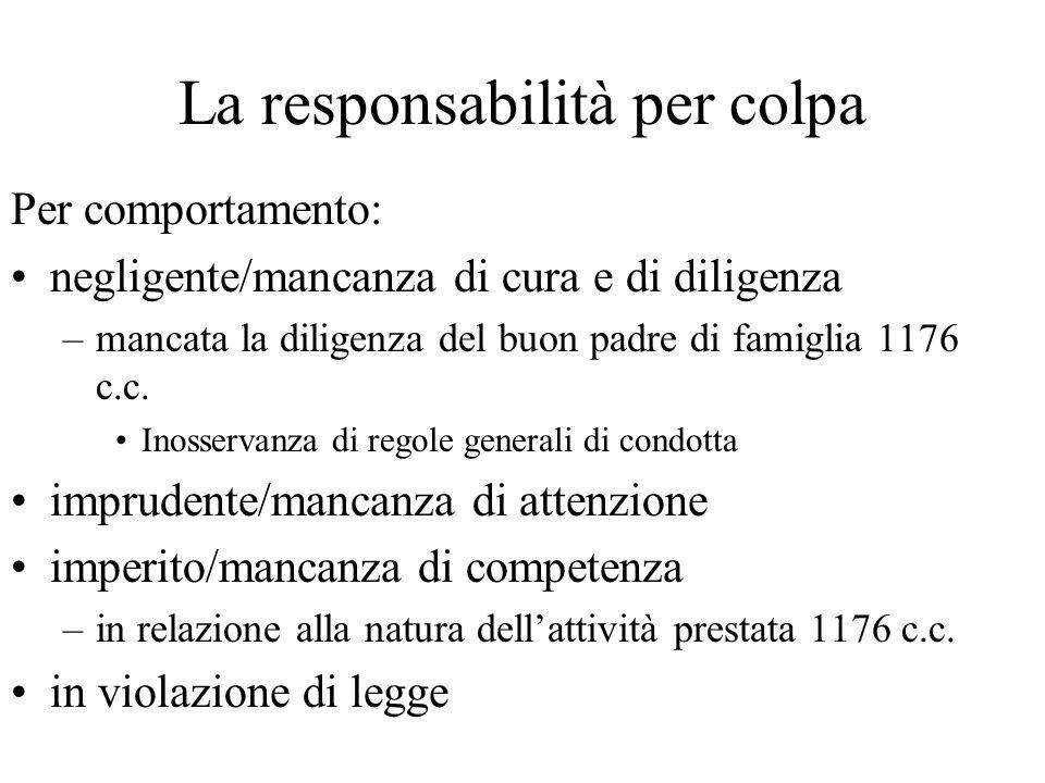 La responsabilità per colpa Per comportamento: negligente/mancanza di cura e di diligenza –mancata la diligenza del buon padre di famiglia 1176 c.c. I