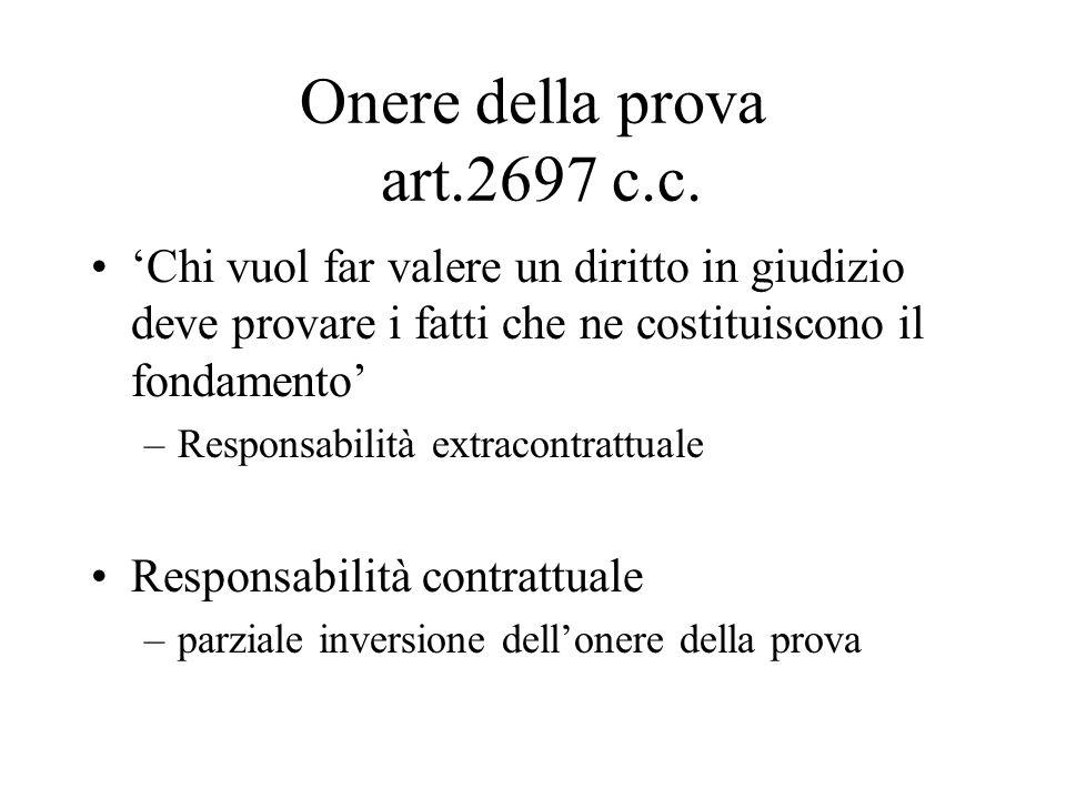 Onere della prova art.2697 c.c. Chi vuol far valere un diritto in giudizio deve provare i fatti che ne costituiscono il fondamento –Responsabilità ext