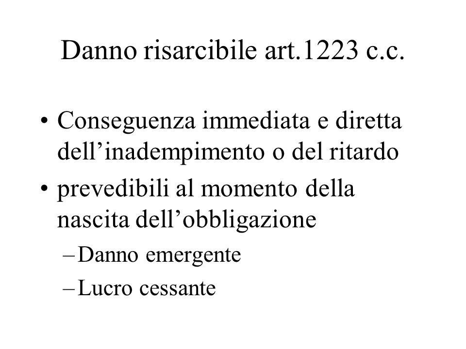 Danno risarcibile art.1223 c.c. Conseguenza immediata e diretta dellinadempimento o del ritardo prevedibili al momento della nascita dellobbligazione