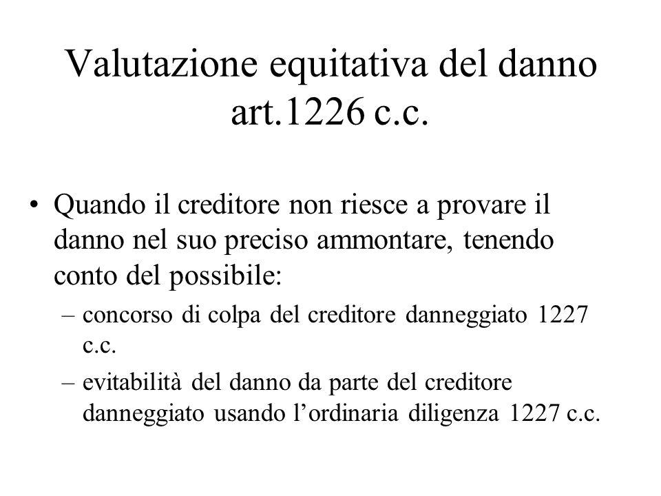 Valutazione equitativa del danno art.1226 c.c. Quando il creditore non riesce a provare il danno nel suo preciso ammontare, tenendo conto del possibil