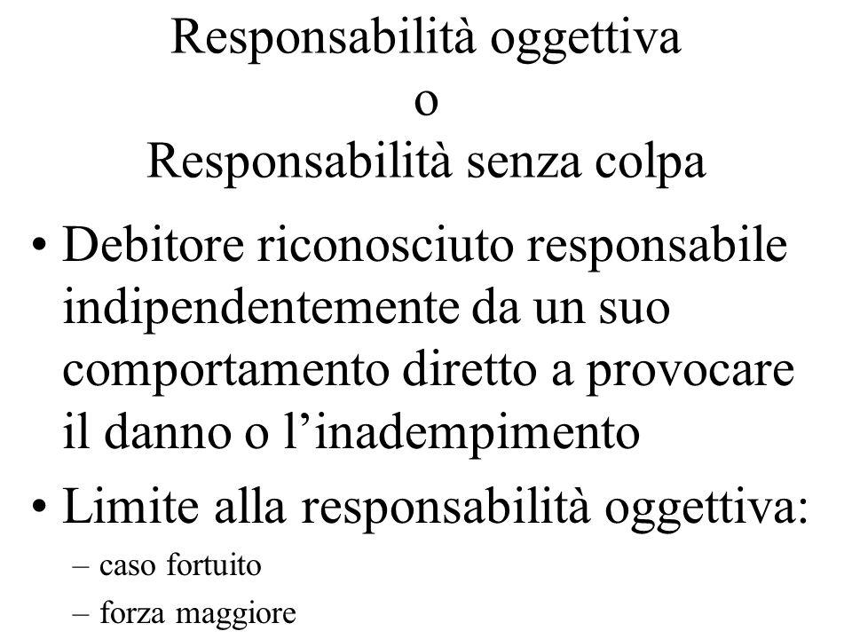 Responsabilità oggettiva o Responsabilità senza colpa Debitore riconosciuto responsabile indipendentemente da un suo comportamento diretto a provocare
