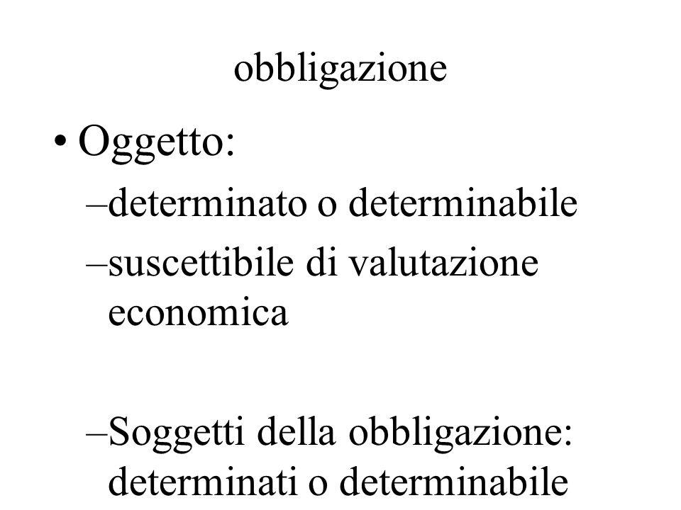 obbligazione Oggetto: –determinato o determinabile –suscettibile di valutazione economica –Soggetti della obbligazione: determinati o determinabile