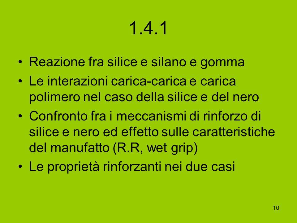 10 1.4.1 Reazione fra silice e silano e gomma Le interazioni carica-carica e carica polimero nel caso della silice e del nero Confronto fra i meccanis