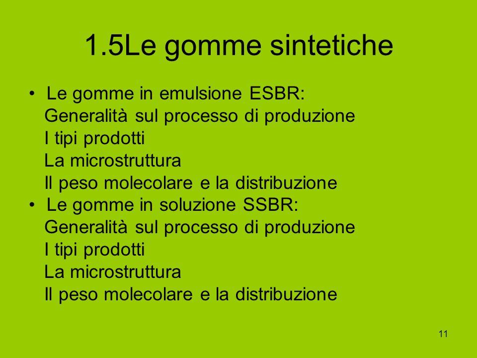 11 1.5Le gomme sintetiche Le gomme in emulsione ESBR: Generalità sul processo di produzione I tipi prodotti La microstruttura Il peso molecolare e la