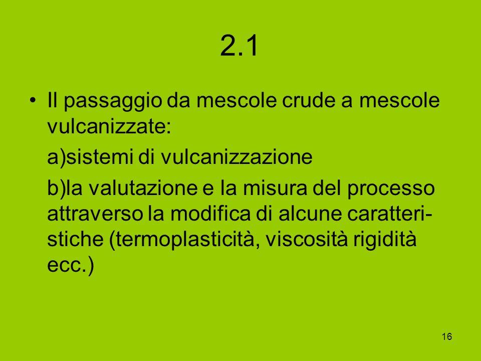 16 2.1 Il passaggio da mescole crude a mescole vulcanizzate: a)sistemi di vulcanizzazione b)la valutazione e la misura del processo attraverso la modi