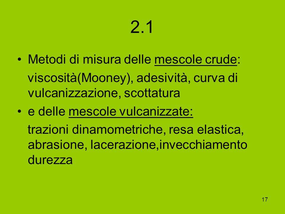 17 2.1 Metodi di misura delle mescole crude: viscosità(Mooney), adesività, curva di vulcanizzazione, scottatura e delle mescole vulcanizzate: trazioni