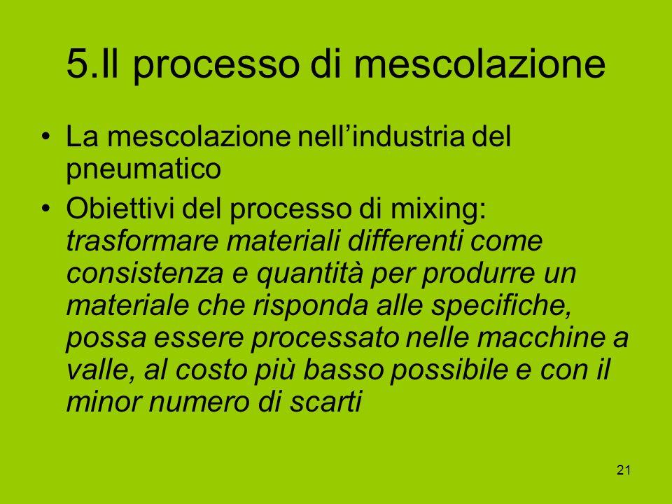 21 5.Il processo di mescolazione La mescolazione nellindustria del pneumatico Obiettivi del processo di mixing: trasformare materiali differenti come