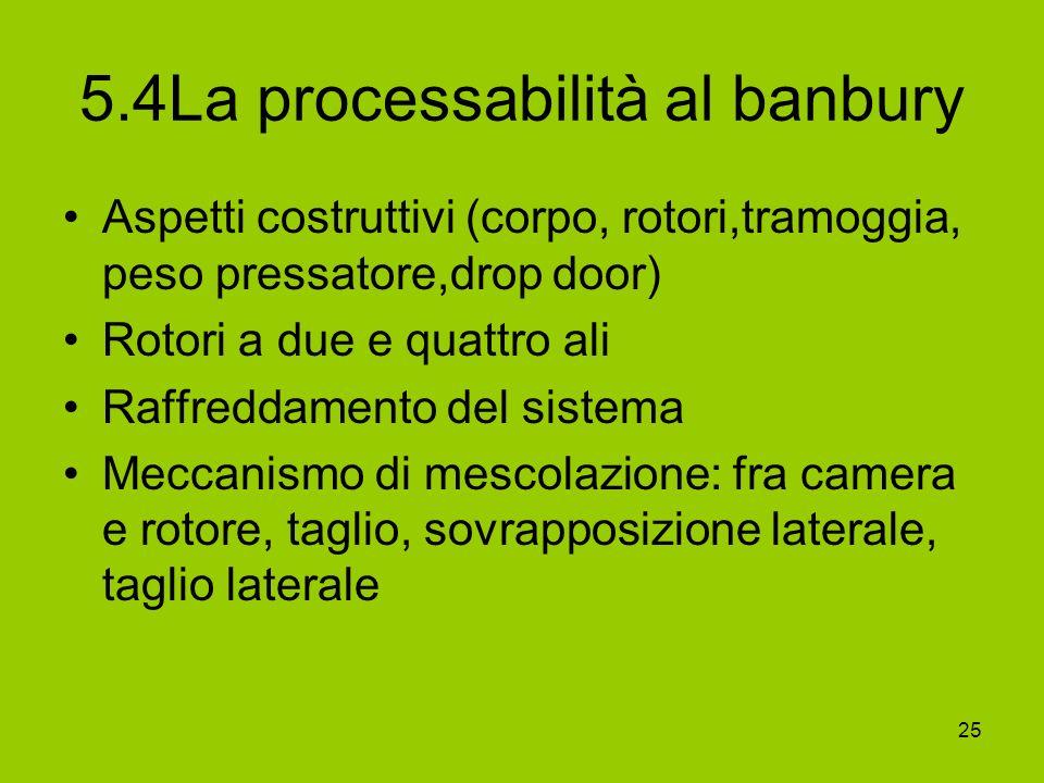 25 5.4La processabilità al banbury Aspetti costruttivi (corpo, rotori,tramoggia, peso pressatore,drop door) Rotori a due e quattro ali Raffreddamento