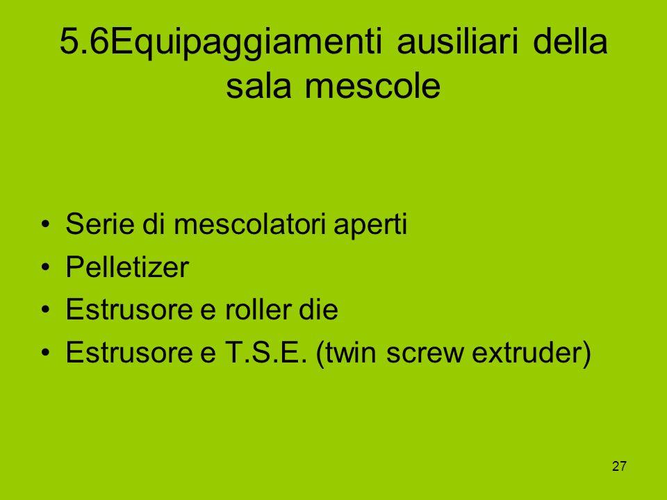 27 5.6Equipaggiamenti ausiliari della sala mescole Serie di mescolatori aperti Pelletizer Estrusore e roller die Estrusore e T.S.E. (twin screw extrud