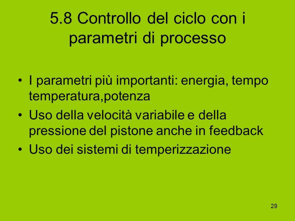 29 5.8 Controllo del ciclo con i parametri di processo I parametri più importanti: energia, tempo temperatura,potenza Uso della velocità variabile e d