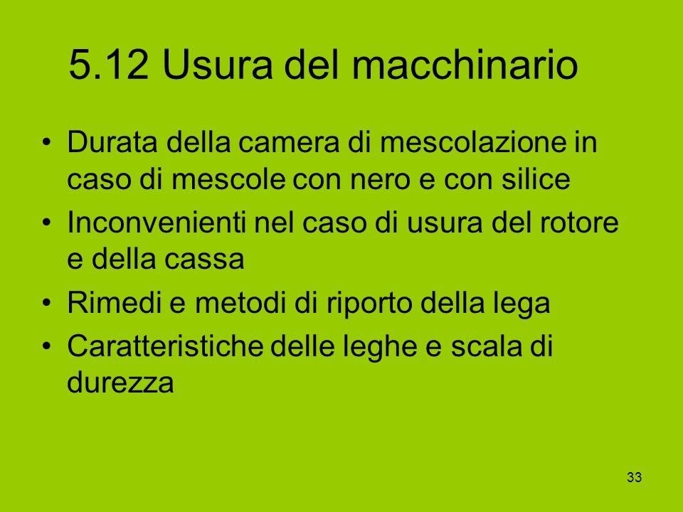 33 5.12 Usura del macchinario Durata della camera di mescolazione in caso di mescole con nero e con silice Inconvenienti nel caso di usura del rotore