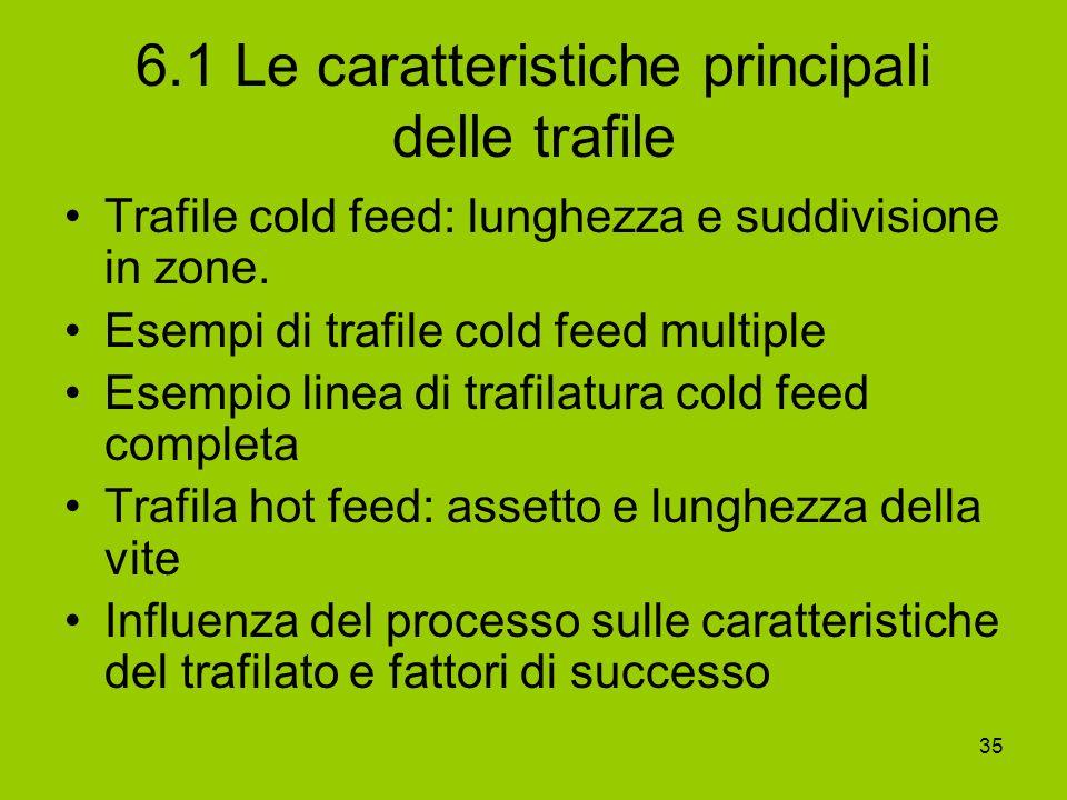 35 6.1 Le caratteristiche principali delle trafile Trafile cold feed: lunghezza e suddivisione in zone. Esempi di trafile cold feed multiple Esempio l
