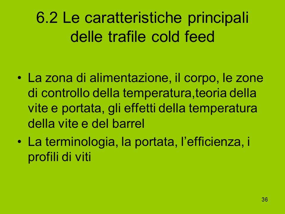 36 6.2 Le caratteristiche principali delle trafile cold feed La zona di alimentazione, il corpo, le zone di controllo della temperatura,teoria della v