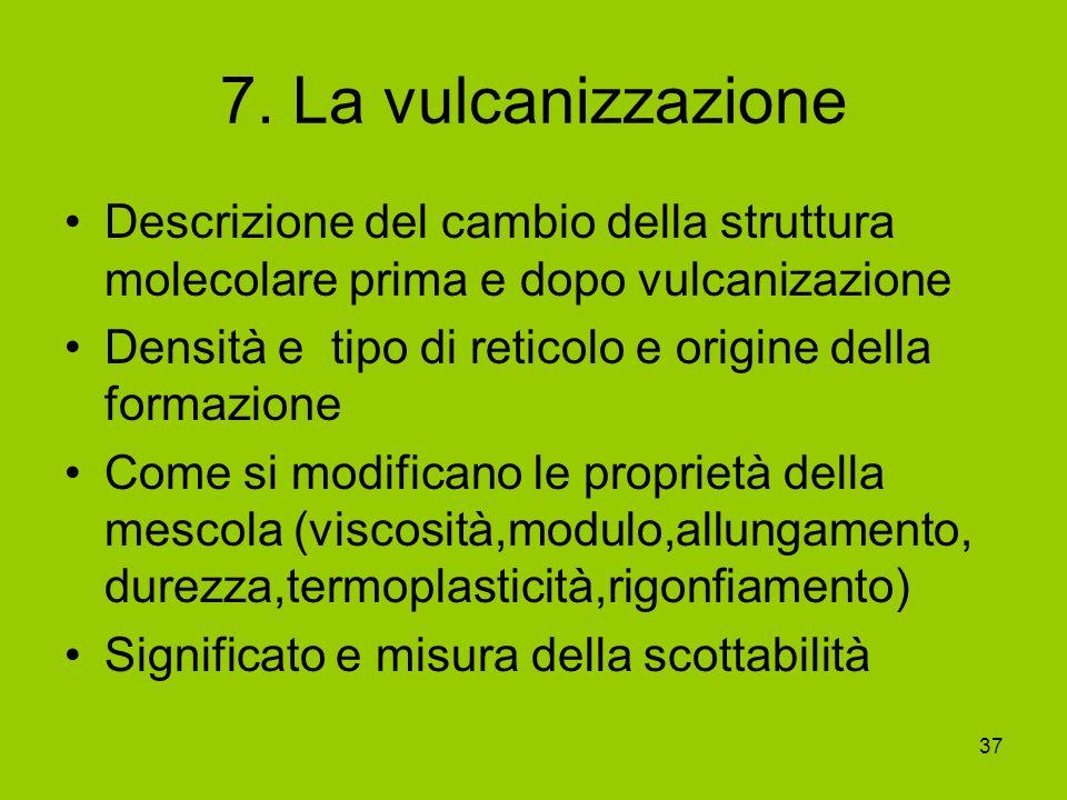37 7. La vulcanizzazione Descrizione del cambio della struttura molecolare prima e dopo vulcanizazione Densità e tipo di reticolo e origine della form