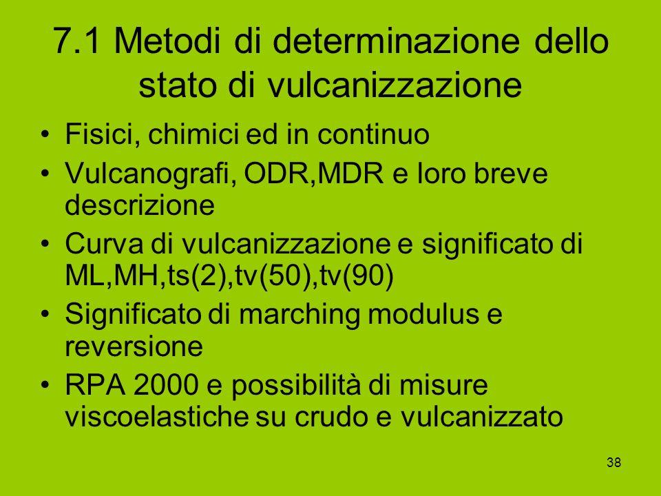 38 7.1 Metodi di determinazione dello stato di vulcanizzazione Fisici, chimici ed in continuo Vulcanografi, ODR,MDR e loro breve descrizione Curva di