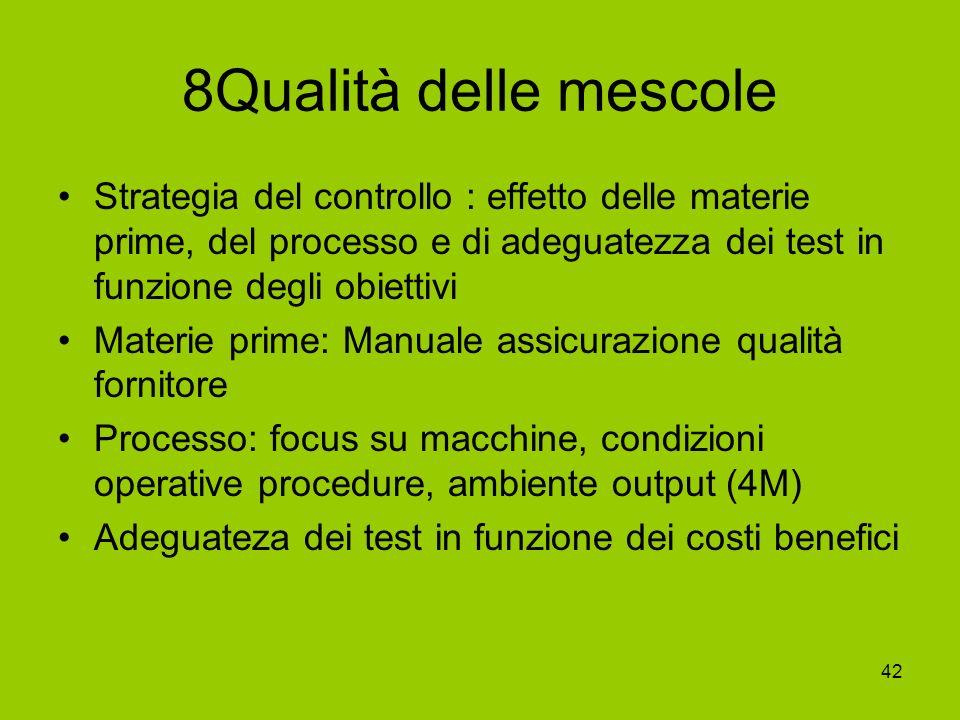 42 8Qualità delle mescole Strategia del controllo : effetto delle materie prime, del processo e di adeguatezza dei test in funzione degli obiettivi Ma
