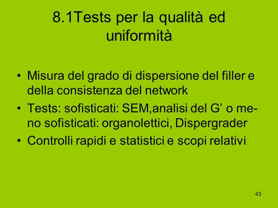 43 8.1Tests per la qualità ed uniformità Misura del grado di dispersione del filler e della consistenza del network Tests: sofisticati: SEM,analisi de