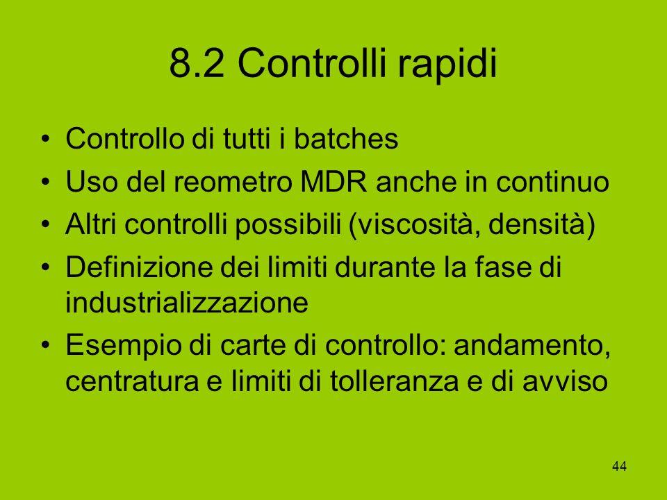 44 8.2 Controlli rapidi Controllo di tutti i batches Uso del reometro MDR anche in continuo Altri controlli possibili (viscosità, densità) Definizione