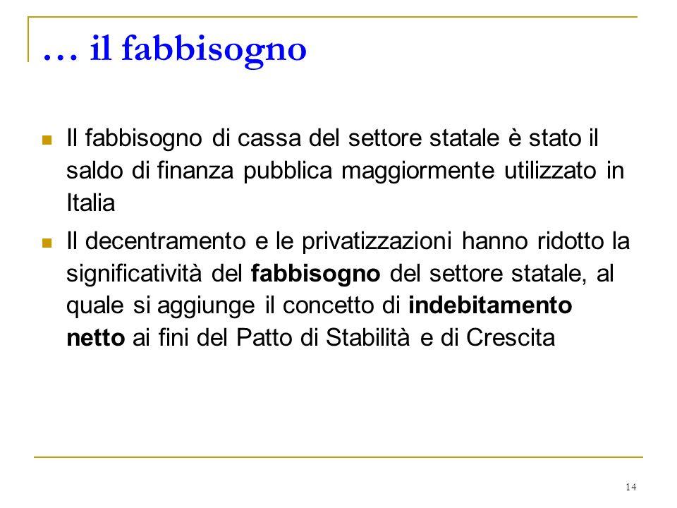 14 … il fabbisogno Il fabbisogno di cassa del settore statale è stato il saldo di finanza pubblica maggiormente utilizzato in Italia Il decentramento e le privatizzazioni hanno ridotto la significatività del fabbisogno del settore statale, al quale si aggiunge il concetto di indebitamento netto ai fini del Patto di Stabilità e di Crescita