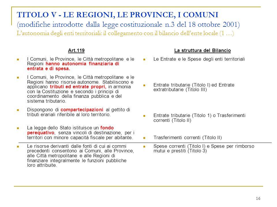 16 TITOLO V - LE REGIONI, LE PROVINCE, I COMUNI (modifiche introdotte dalla legge costituzionale n.3 del 18 ottobre 2001) Lautonomia degli enti territoriali: il collegamento con il bilancio dellente locale (1 …) Art.119 I Comuni, le Province, le Città metropolitane e le Regioni hanno autonomia finanziaria di entrata e di spesa.