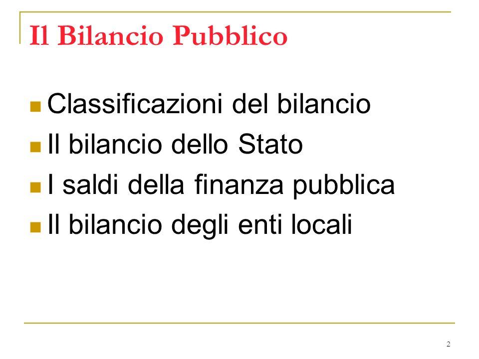 3 Classificazioni del Bilancio Esistono diverse classificazioni del bilancio, rispetto: ai soggetti dellattività finanziaria pubblica alloggetto, cioè alle operazioni rilevate ai criteri di registrazione allorizzonte temporale alle fasi e alla natura delle valutazioni ai criteri di classificazione delle entrate e delle spese