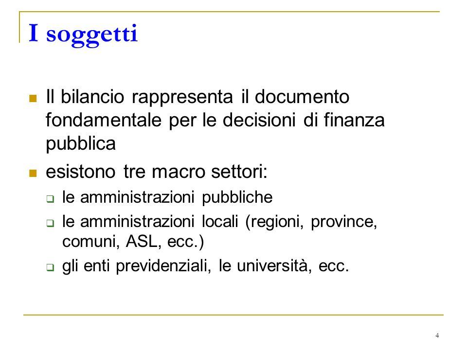 4 I soggetti Il bilancio rappresenta il documento fondamentale per le decisioni di finanza pubblica esistono tre macro settori: le amministrazioni pubbliche le amministrazioni locali (regioni, province, comuni, ASL, ecc.) gli enti previdenziali, le università, ecc.